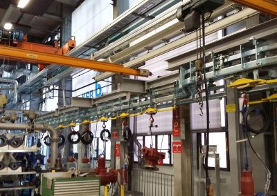 P&F Anlage für Lackier und Montagelinie von Pumpen